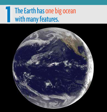 Ocean Literacy Principle #1 image of Earth from space, courtesy of NASA