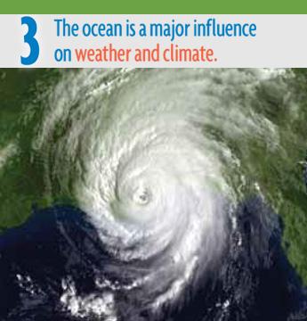 Ocean Literacy Principle #3